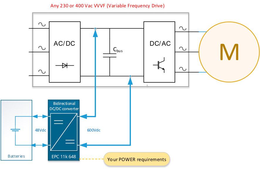 Logistics – AGVs (battery powered)