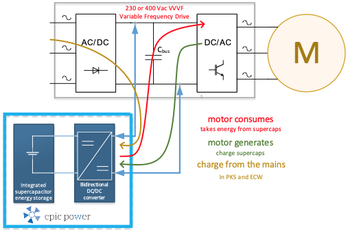 Supercapacitors Operation and connections